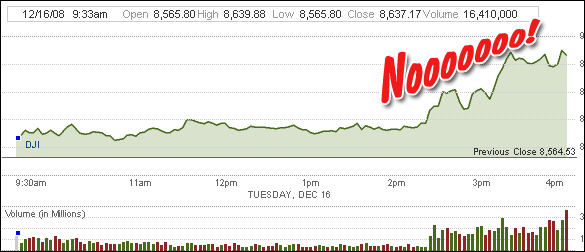 Dow Jones on December 16, 2008